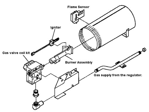Gas Burner Gas Burner Assembly