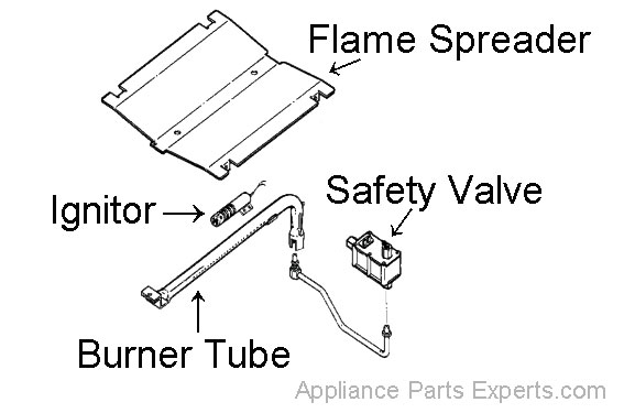 How Does A Gas Oven Work? | Free Appliance Repair Help ... Gas Oven Igniter Wiring Diagram on
