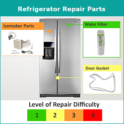 Common Refrigerator Repairs & Parts Replaced